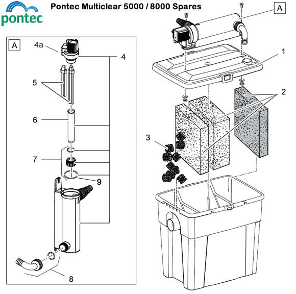 pond one claritec 5000 uv manual