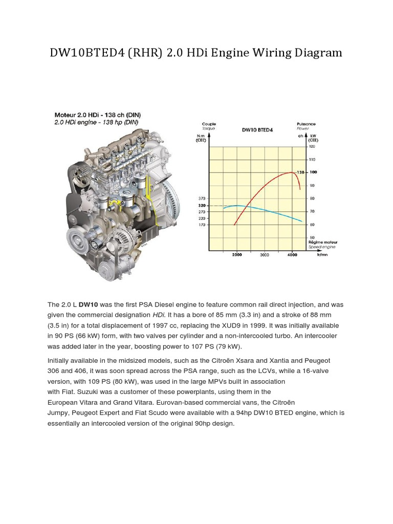 citroen c5 2005 owners manual pdf
