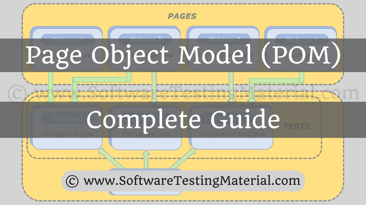manual software testing interview questions