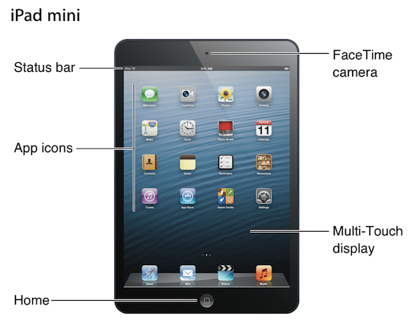 apple ipad mini user manual