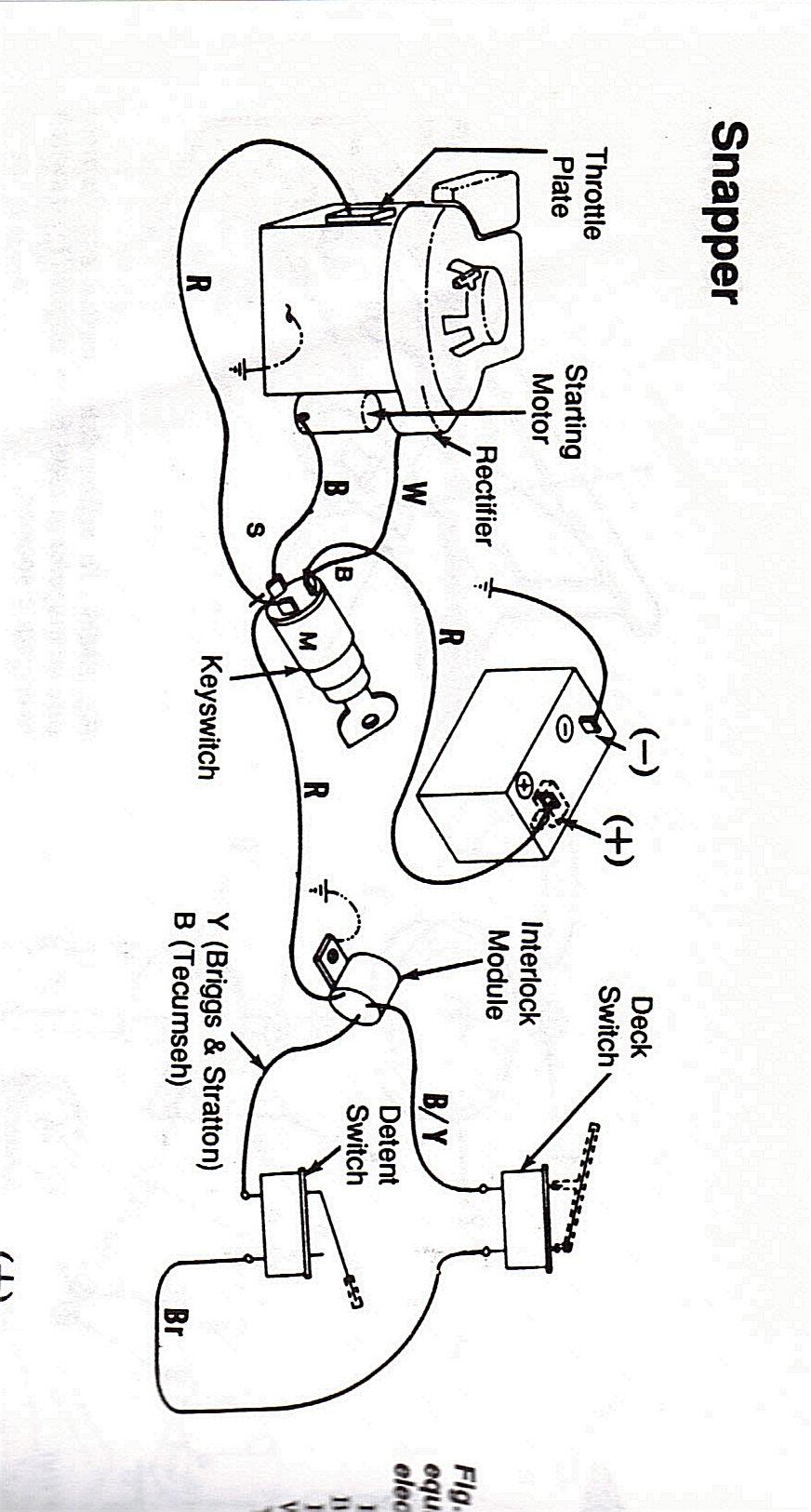 Briggs And Stratton 21r707 Manual Guide