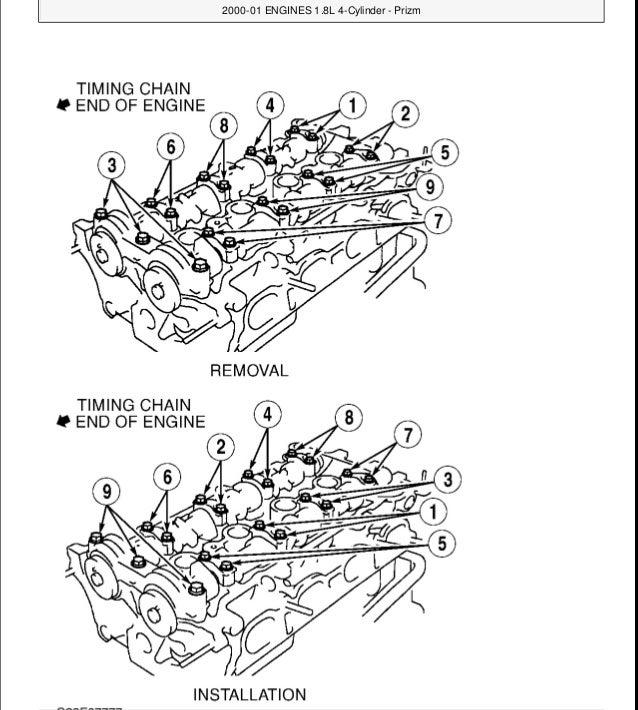 toyota corolla zze122r service manual
