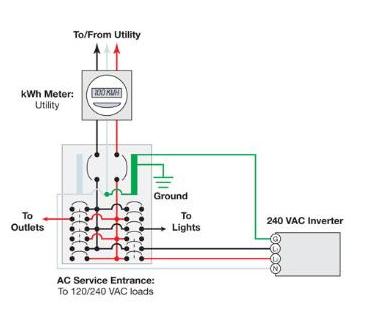 powerwall 2.0 installation manual