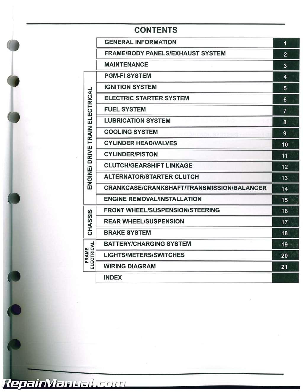 2013 honda cbr250r service manual