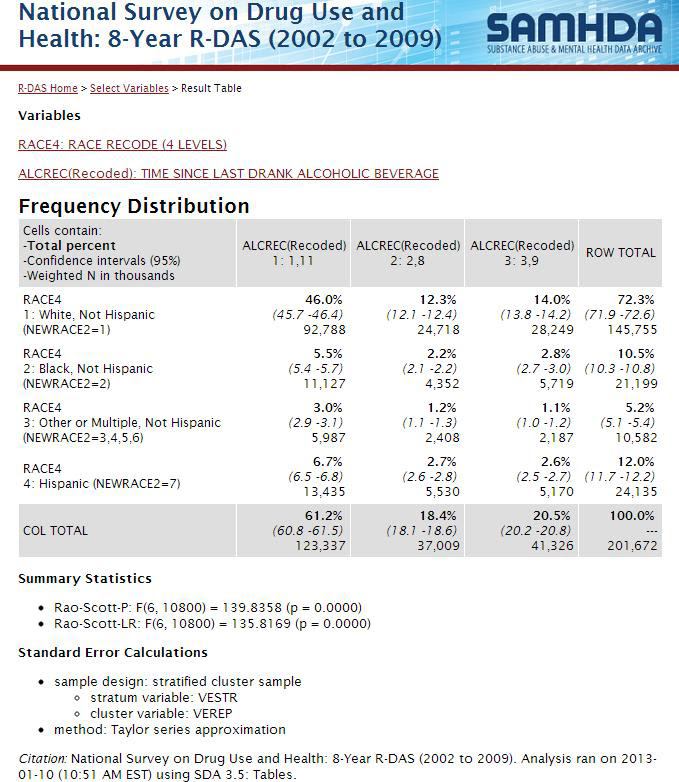 stata survey data reference manual
