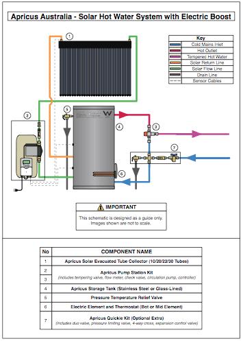 apricus solar hot water installation manual