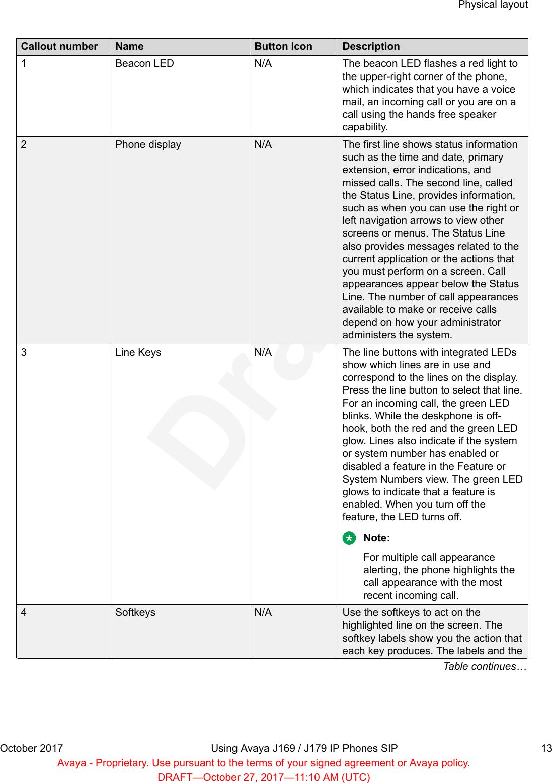 avaya 1408 phone user manual