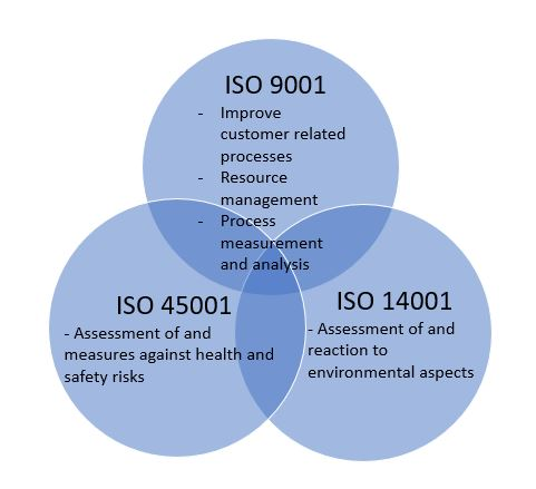 iso 14001 environmental management system manual pdf