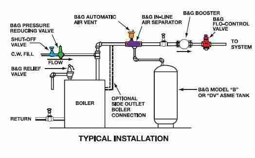 bowin sle gas heater manual