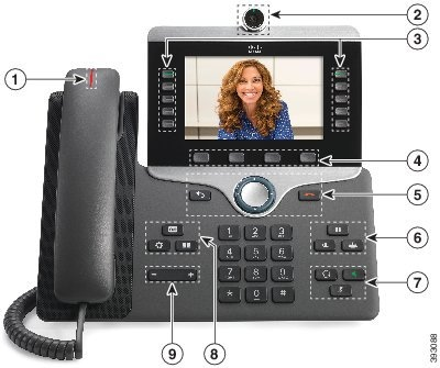 cisco cp 8851 phone manual
