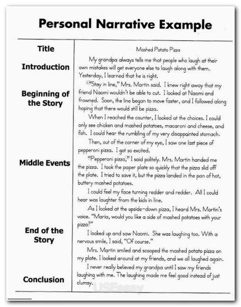 cultural proficiency a manual for school leaders pdf