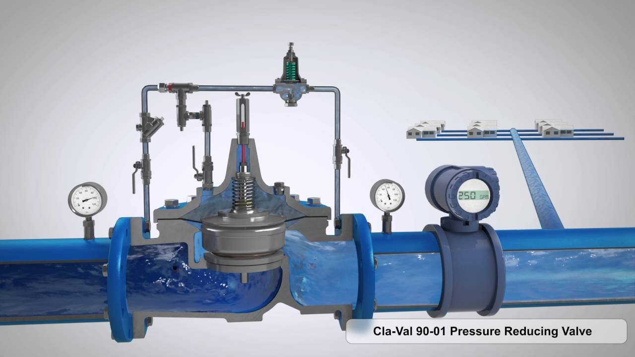 cla val pressure reducing valve manual