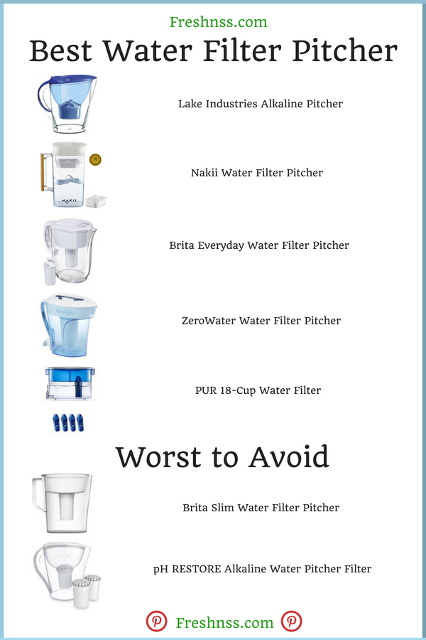 brita water filter instructions manual