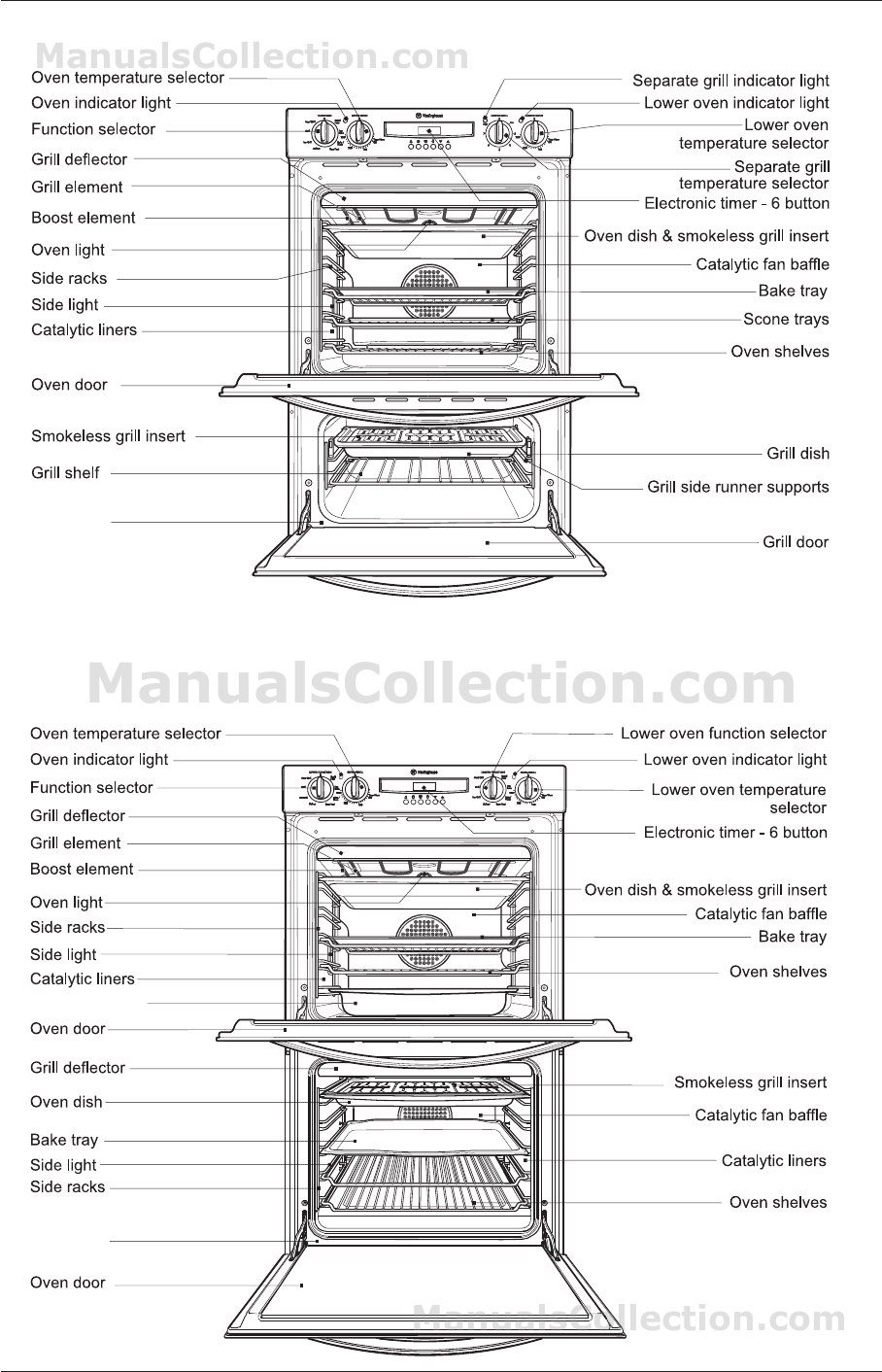 westinghouse freestyle 662 oven manual