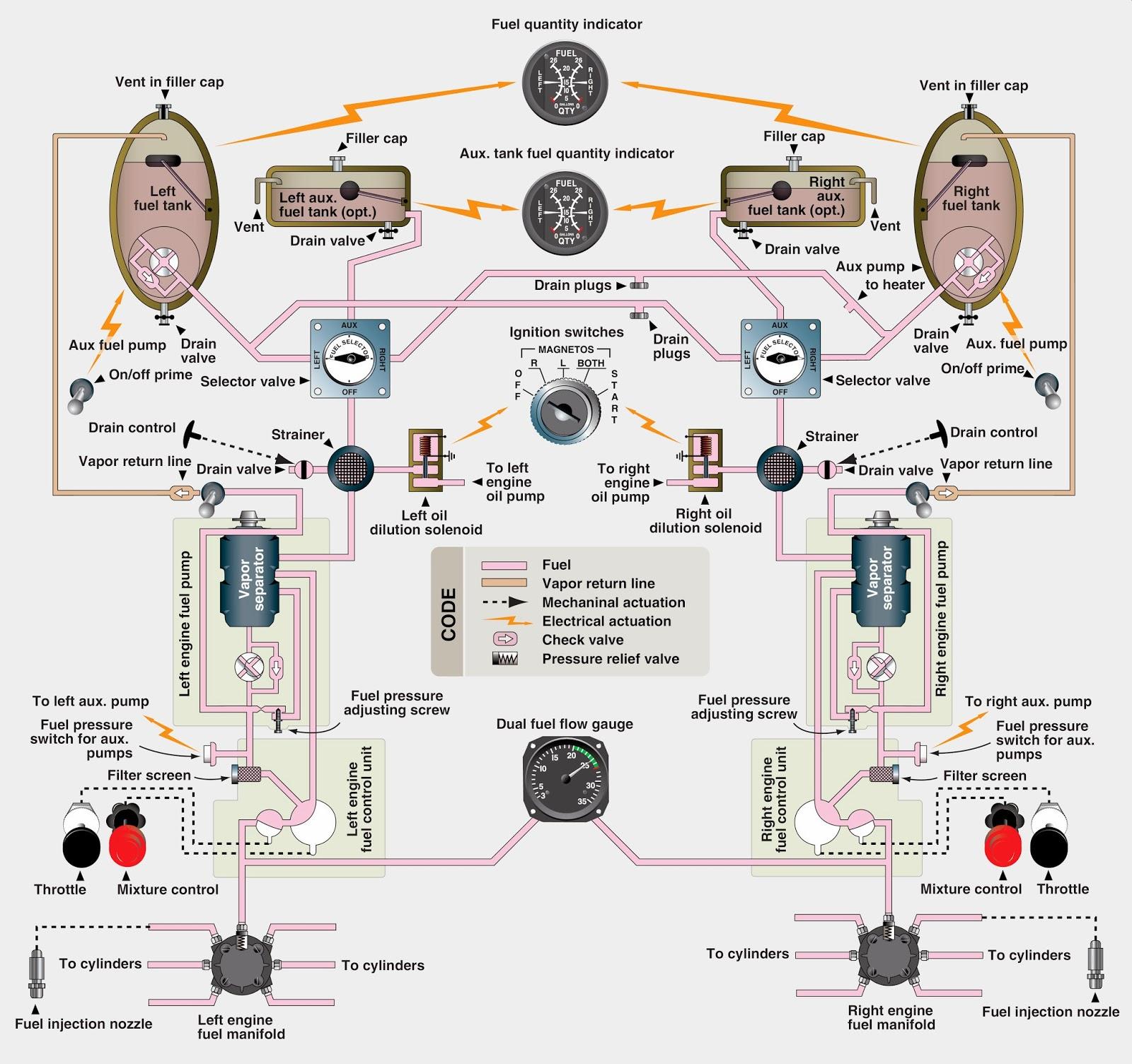 elements free obturation unit instruction manual