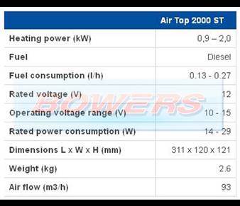 webasto air top 2000 st service manual
